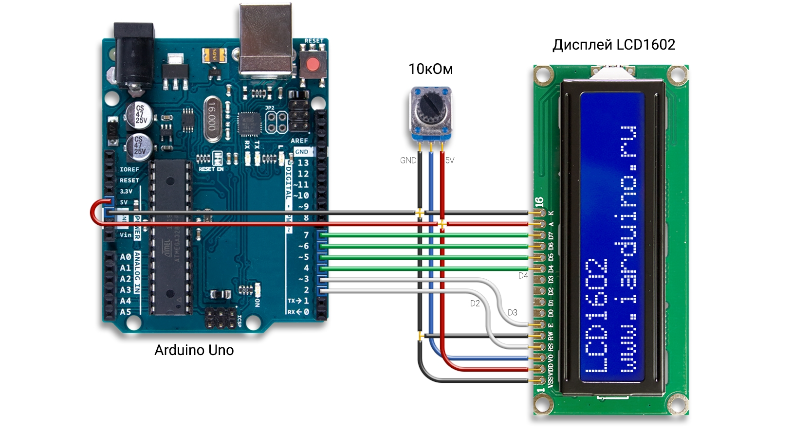 ЖК-дисплей LCD1602