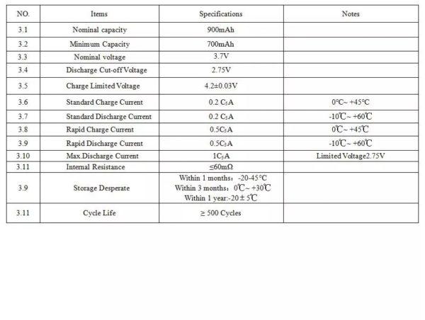 Аккумулятор Sofirn 14500 3,7V 900 мАч без защиты (АА)