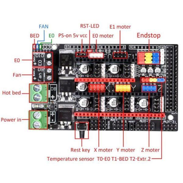 Плата расширения RAMPS 1.6 Plus для Arduino Mega